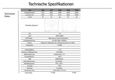Technische Daten 1
