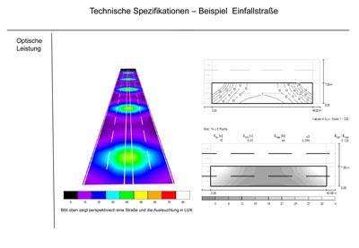 Technische Daten 3